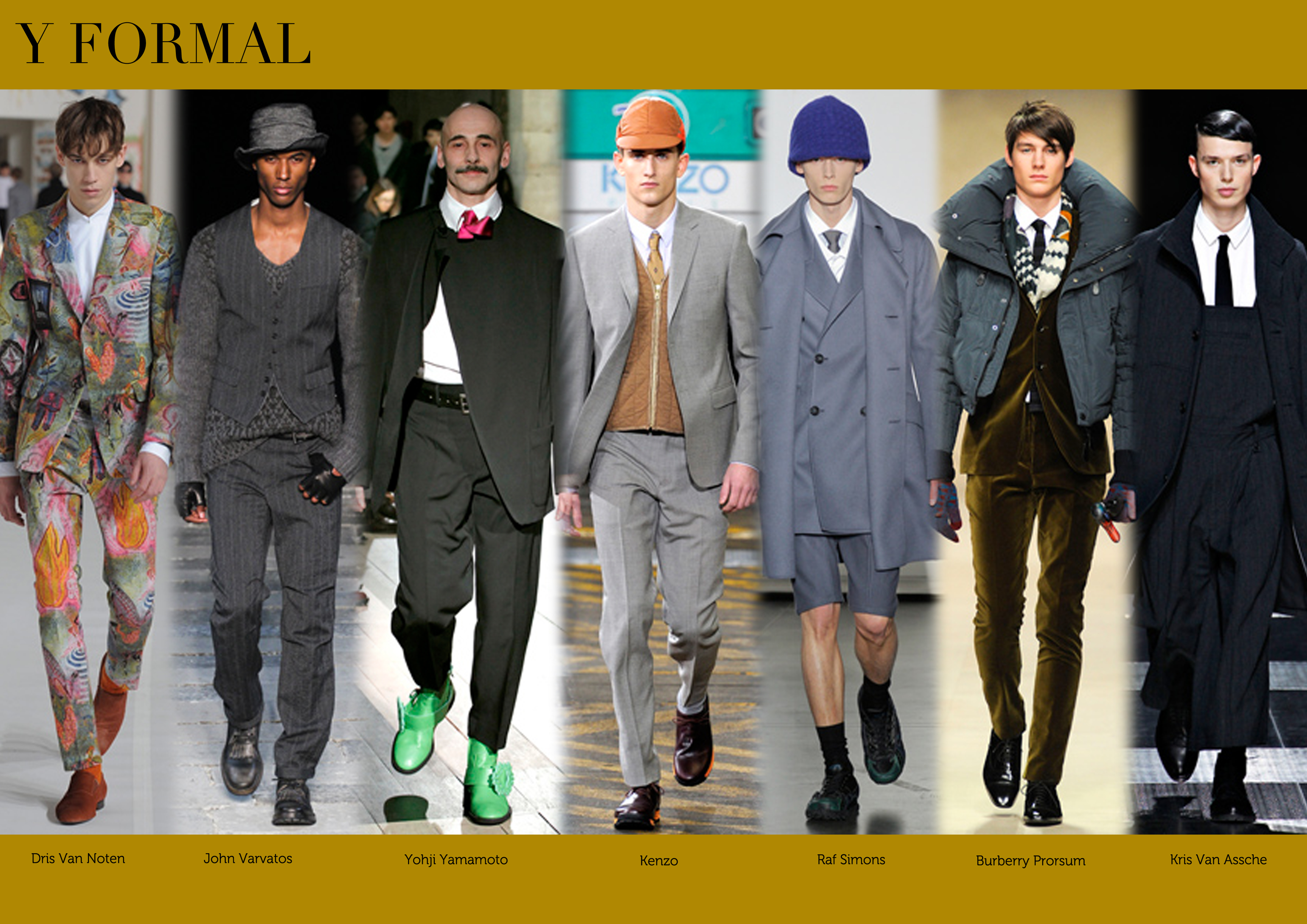 Fw2012 Menswear Runway Trend Part I The Forescope